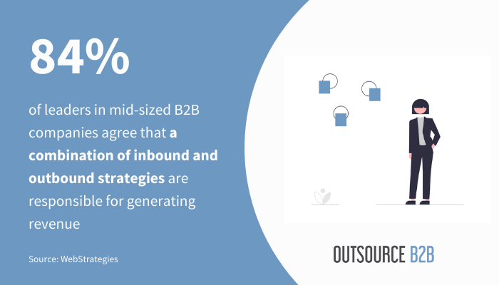 B2B-outbound-inbound-combination