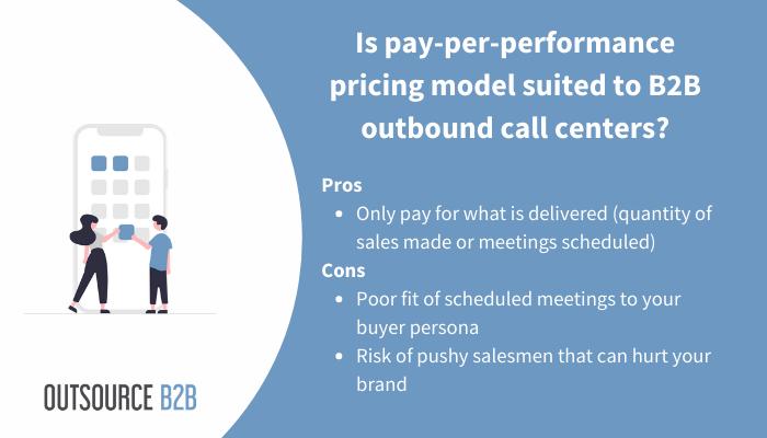 call center prices